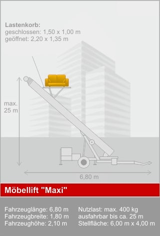 moebellift